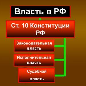Органы власти Ноябрьска