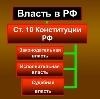 Органы власти в Ноябрьске